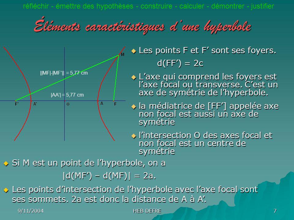 9/11/2004 HEB DEFRE 7 Éléments caractéristiques dune hyperbole Les points F et F sont ses foyers. Les points F et F sont ses foyers. d(FF) = 2c Laxe q