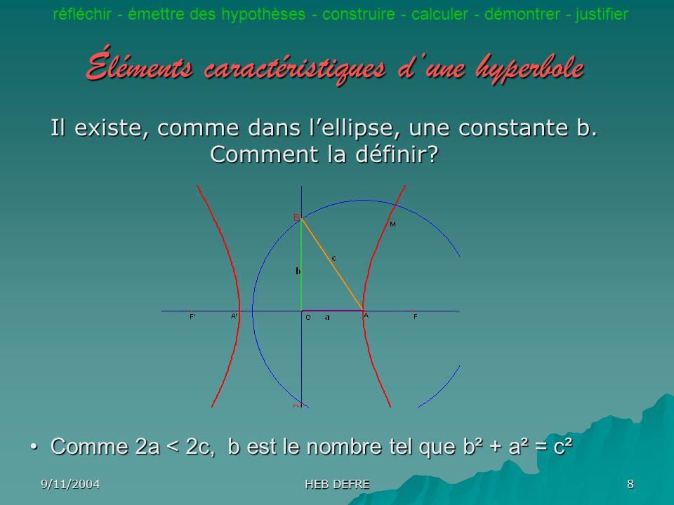 9/11/2004 HEB DEFRE 8 Éléments caractéristiques dune hyperbole Comme 2a < 2c, b est le nombre tel que b² + a² = c²Comme 2a < 2c, b est le nombre tel q