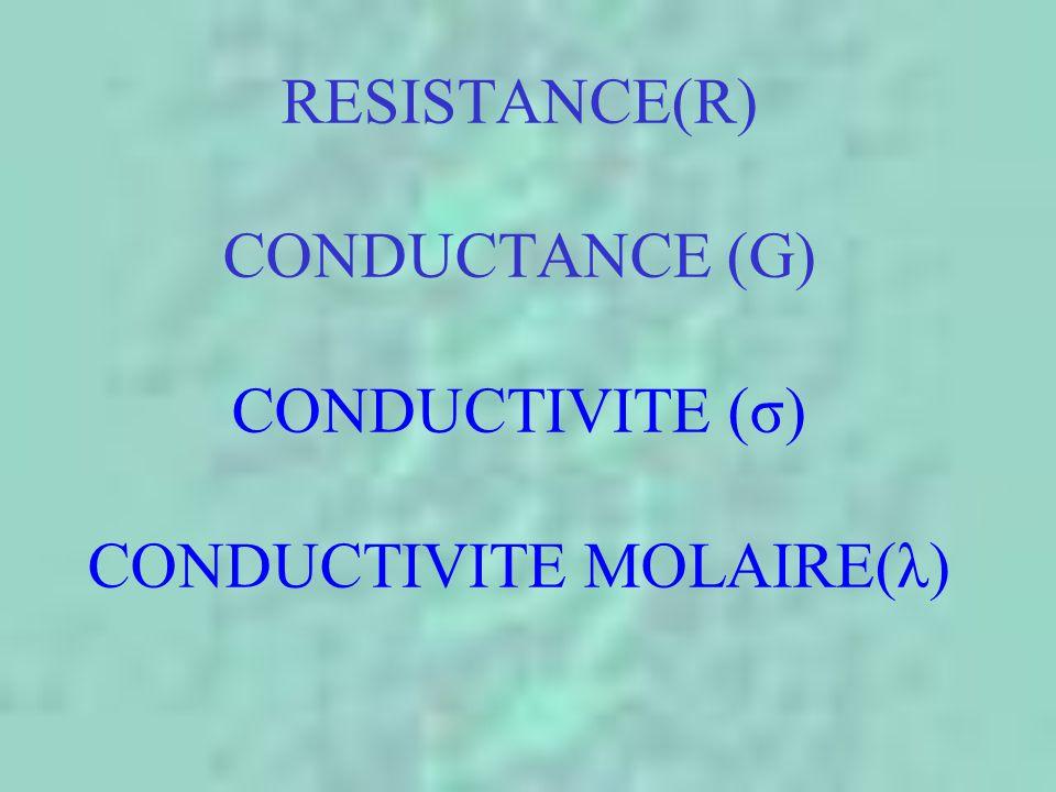 RESISTANCE(R) CONDUCTANCE (G) CONDUCTIVITE (σ) CONDUCTIVITE MOLAIRE(λ)