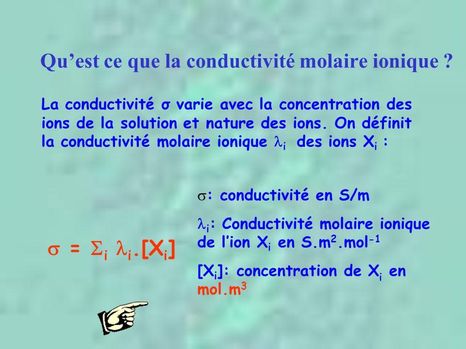 Quest ce que la conductivité molaire ionique .