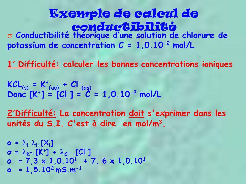 Exemple de calcul de conductibilité Conductibilité théorique dune solution de chlorure de potassium de concentration C = 1,0.10 -2 mol/L 1° Difficulté: calculer les bonnes concentrations ioniques KCL (s) = K + (aq) + Cl - (aq) Donc [K + ] = [Cl - ] = C = 1,0.10 -2 mol/L 2°Difficulté: La concentration doit s exprimer dans les unités du S.I.