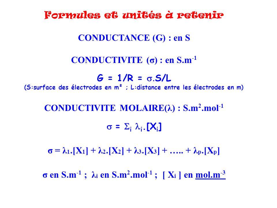 Formules et unités à retenir CONDUCTANCE (G) : en S CONDUCTIVITE (σ) : en S.m -1 G = 1/R = S/L (S:surface des électrodes en m² ; L:distance entre les électrodes en m) CONDUCTIVITE MOLAIRE(λ) : S.m 2.mol -1 = i i.[X i ] σ = λ 1.[X 1 ] + λ 2.[X 2 ] + λ 3.[X 3 ] + …..