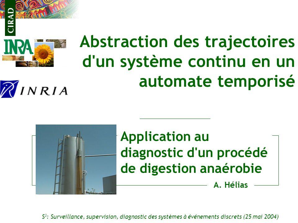 Abstraction des trajectoires d'un système continu en un automate temporisé S 3 : Surveillance, supervision, diagnostic des systèmes à événements discr