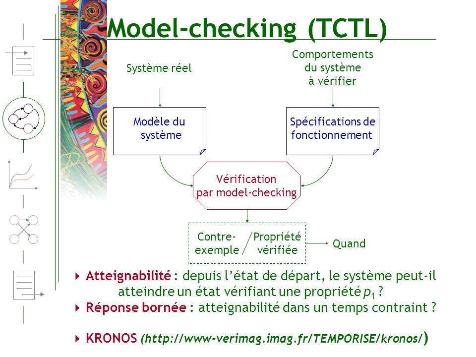 Model-checking (TCTL) Système réel Comportements du système à vérifier Modèle du système Spécifications de fonctionnement Vérification par model-check