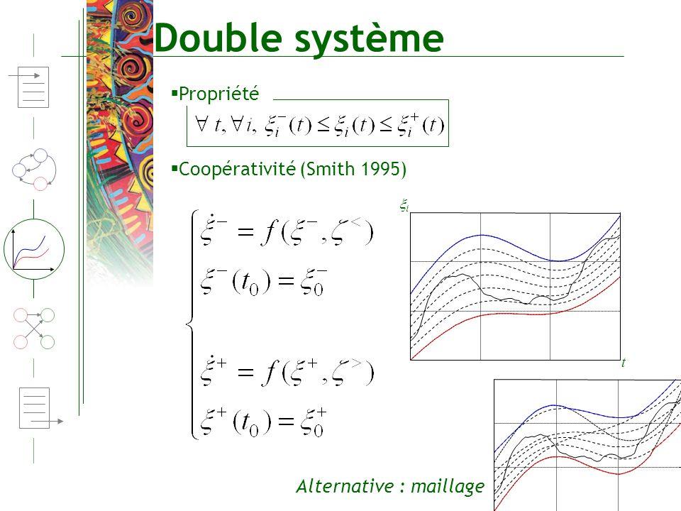 Double système t i Propriété Coopérativité (Smith 1995) Alternative : maillage