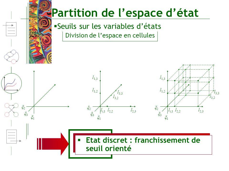 Partition de lespace détat 1 3 2 1 3 2 l 1,2 l 1,3 l 3,2 l 2,3 l 2,2 l 3,3 l i,1 1 3 2 l 1,2 l 1,3 l 3,2 l 2,3 l 2,2 l 3,3 l i,1 Division de lespace e