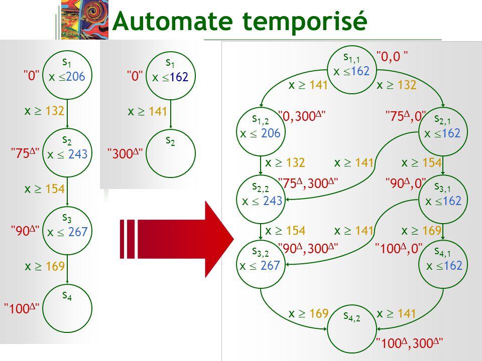 Automate temporisé s 1,1 s 2,1 s 3,1 s 4,1 s 4,2 s 2,2 s 1,2 s 3,2