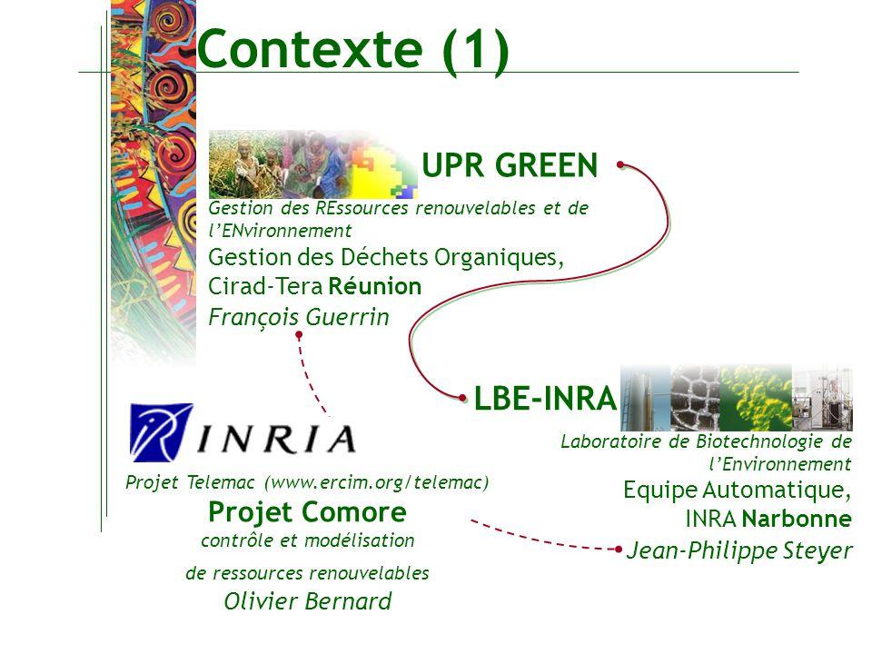 Contexte (1) UPR GREEN Gestion des Déchets Organiques, Cirad-Tera Réunion François Guerrin Gestion des REssources renouvelables et de lENvironnement L
