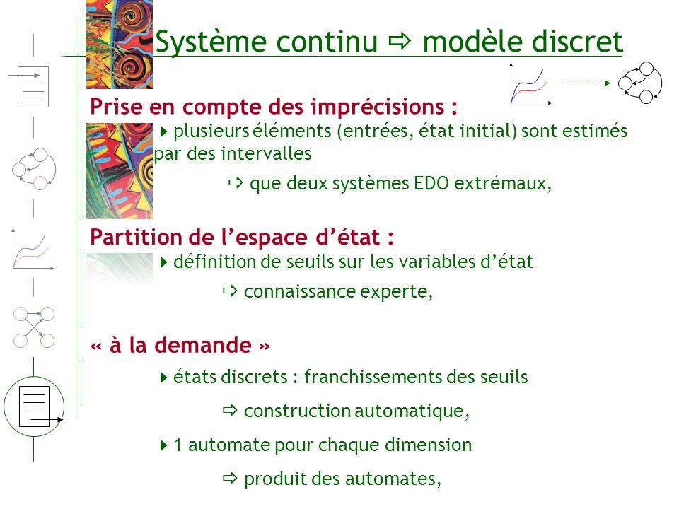 Système continu modèle discret Prise en compte des imprécisions : plusieurs éléments (entrées, état initial) sont estimés par des intervalles que deux