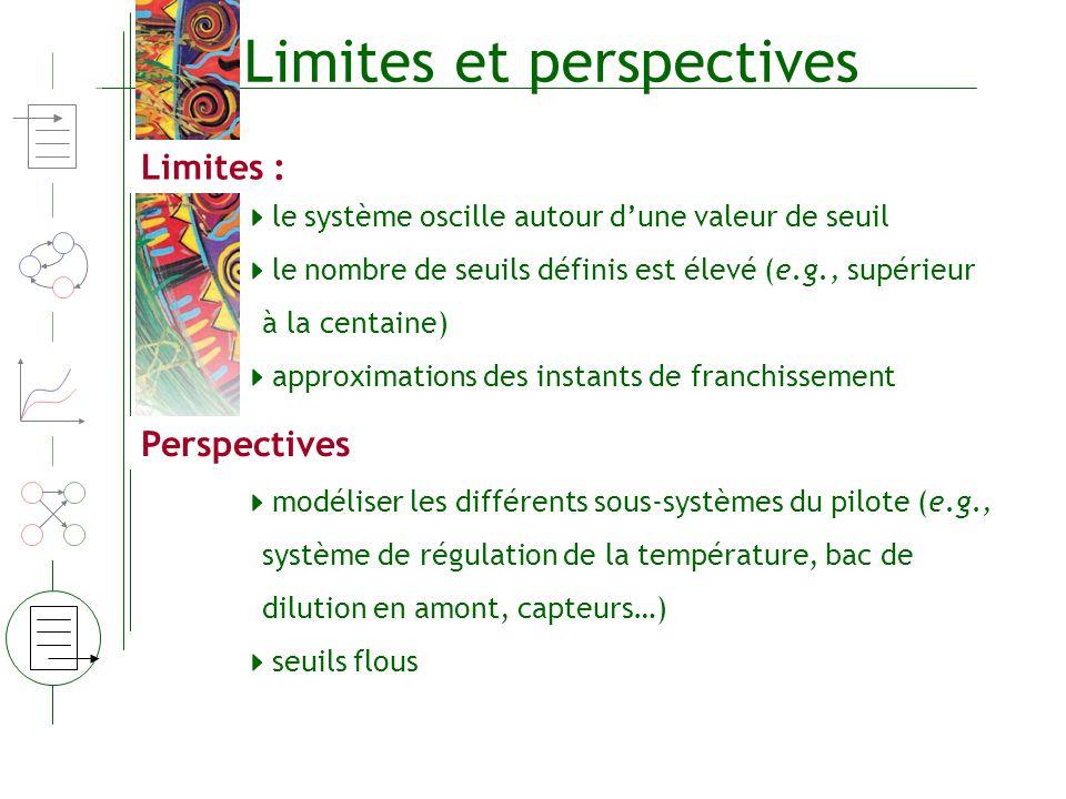 Limites et perspectives Limites : le système oscille autour dune valeur de seuil le nombre de seuils définis est élevé (e.g., supérieur à la centaine)