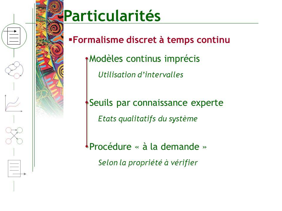 Particularités Modèles continus imprécis Seuils par connaissance experte Procédure « à la demande » Utilisation dintervalles Etats qualitatifs du syst