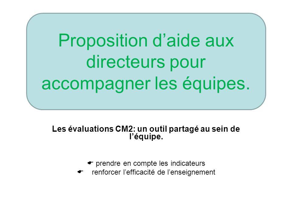 Les évaluations CM2: un outil partagé au sein de léquipe. prendre en compte les indicateurs renforcer lefficacité de lenseignement Proposition daide a