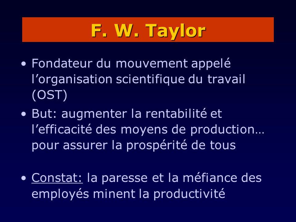 Fondateur du mouvement appelé lorganisation scientifique du travail (OST) But: augmenter la rentabilité et lefficacité des moyens de production… pour