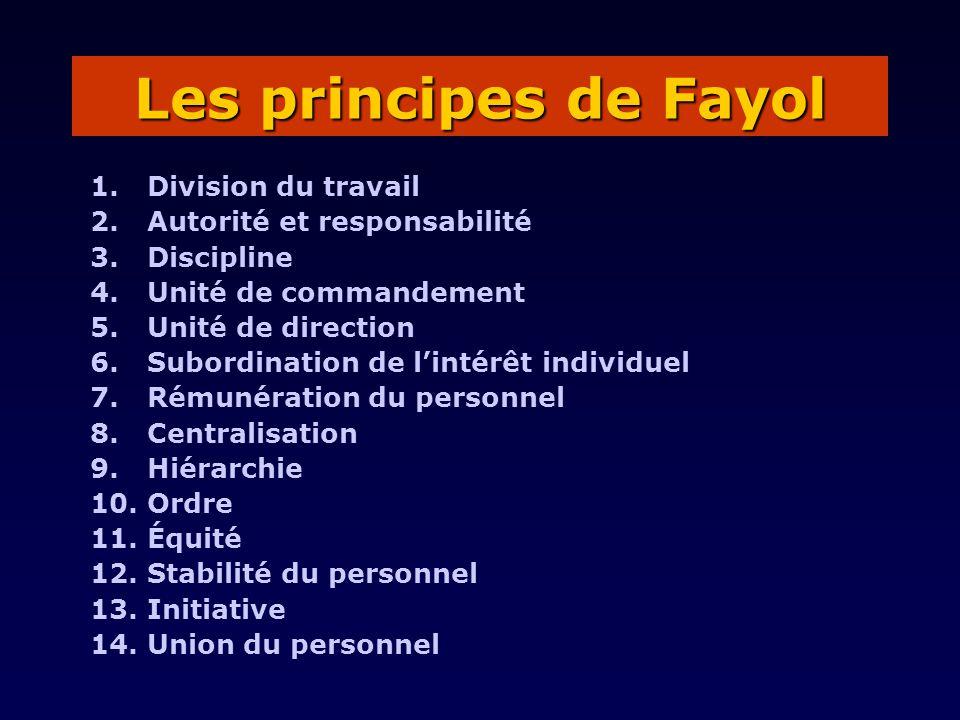 1. Division du travail 2. Autorité et responsabilité 3. Discipline 4. Unité de commandement 5. Unité de direction 6. Subordination de lintérêt individ