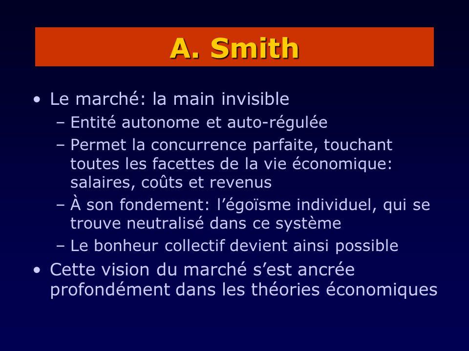 Le marché: la main invisible –Entité autonome et auto-régulée –Permet la concurrence parfaite, touchant toutes les facettes de la vie économique: sala