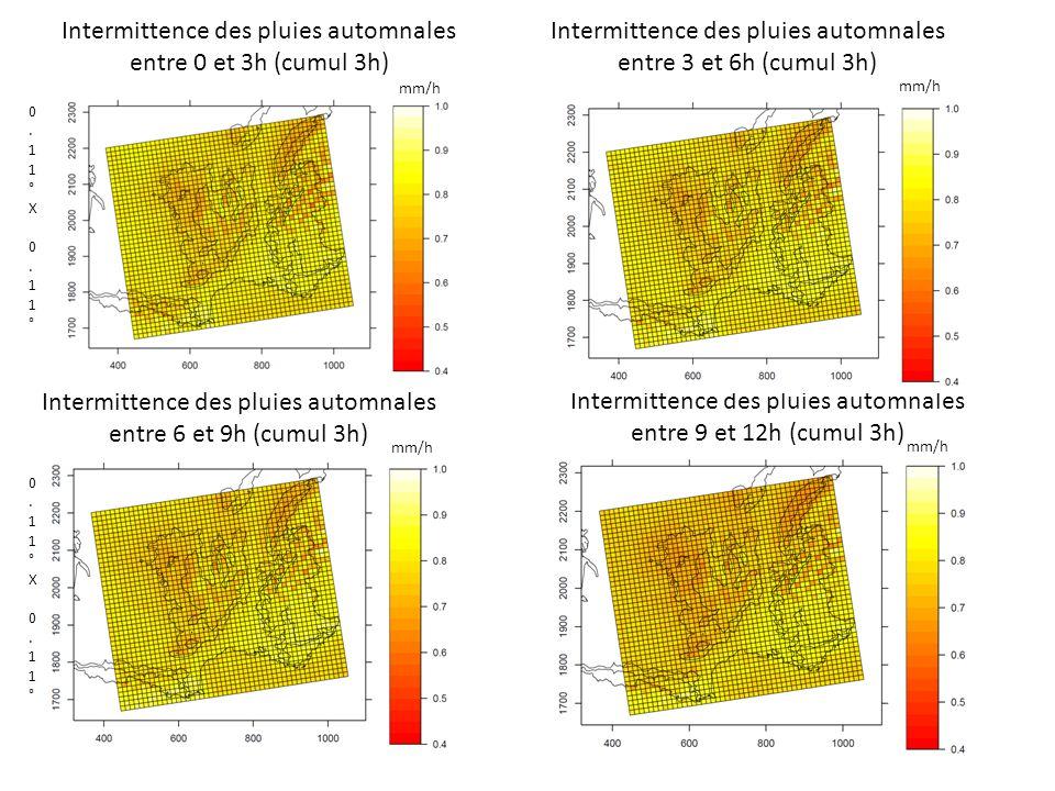 Intermittence des pluies automnales entre 0 et 3h (cumul 3h) Intermittence des pluies automnales entre 3 et 6h (cumul 3h) 0.11°X 0.11°0.11°X 0.11° Intermittence des pluies automnales entre 6 et 9h (cumul 3h) Intermittence des pluies automnales entre 9 et 12h (cumul 3h) 0.11°X 0.11°0.11°X 0.11° mm/h