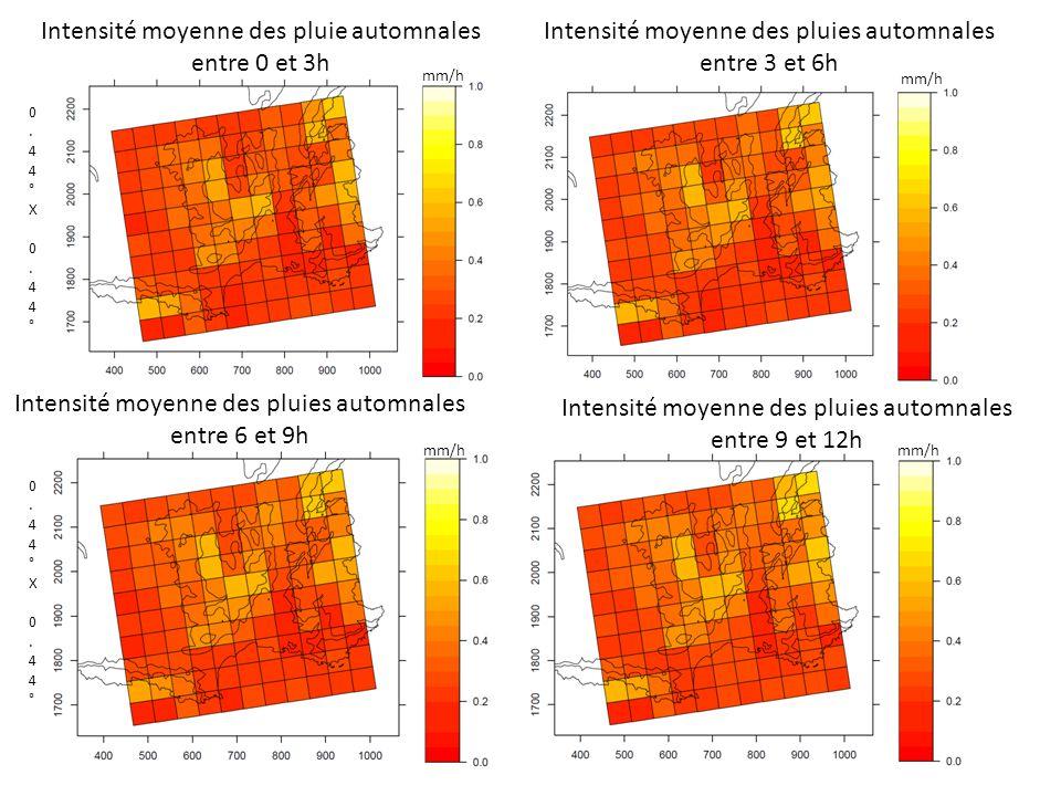 Intensité moyenne des pluie automnales entre 0 et 3h Intensité moyenne des pluies automnales entre 3 et 6h 0.44°X 0.44°0.44°X 0.44° Intensité moyenne des pluies automnales entre 6 et 9h Intensité moyenne des pluies automnales entre 9 et 12h 0.44°X 0.44°0.44°X 0.44° mm/h