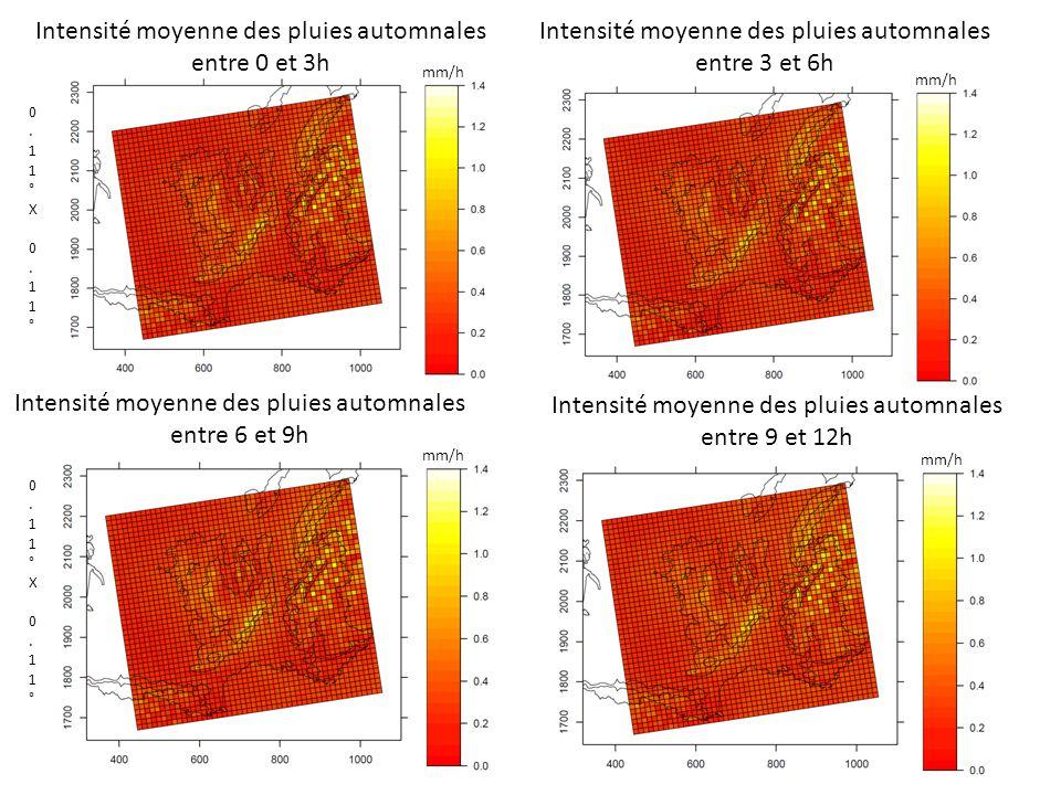 Intensité moyenne des pluies automnales entre 0 et 3h Intensité moyenne des pluies automnales entre 3 et 6h 0.11°X 0.11°0.11°X 0.11° Intensité moyenne des pluies automnales entre 6 et 9h Intensité moyenne des pluies automnales entre 9 et 12h 0.11°X 0.11°0.11°X 0.11° mm/h
