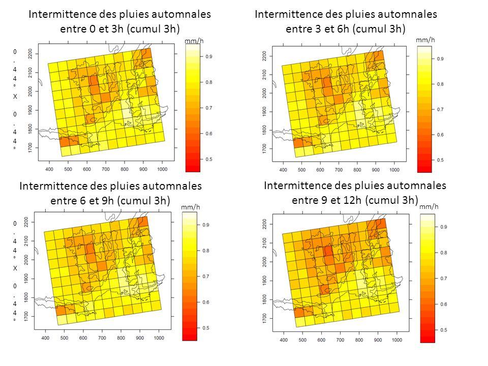 Intermittence des pluies automnales entre 0 et 3h (cumul 3h) Intermittence des pluies automnales entre 3 et 6h (cumul 3h) 0.44°X 0.44°0.44°X 0.44° Intermittence des pluies automnales entre 6 et 9h (cumul 3h) Intermittence des pluies automnales entre 9 et 12h (cumul 3h) 0.44°X 0.44°0.44°X 0.44° mm/h
