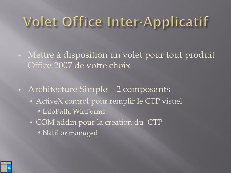 Mettre à disposition un volet pour tout produit Office 2007 de votre choix Architecture Simple – 2 composants ActiveX control pour remplir le CTP visuel InfoPath, WinForms COM addin pour la création du CTP Natif or managed