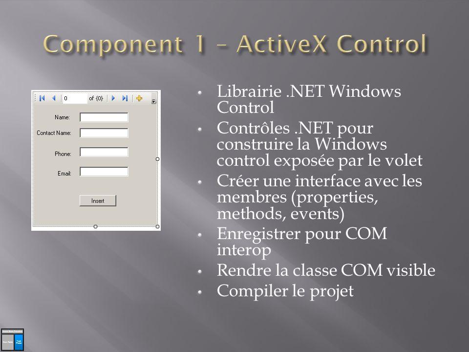 Librairie.NET Windows Control Contrôles.NET pour construire la Windows control exposée par le volet Créer une interface avec les membres (properties, methods, events) Enregistrer pour COM interop Rendre la classe COM visible Compiler le projet