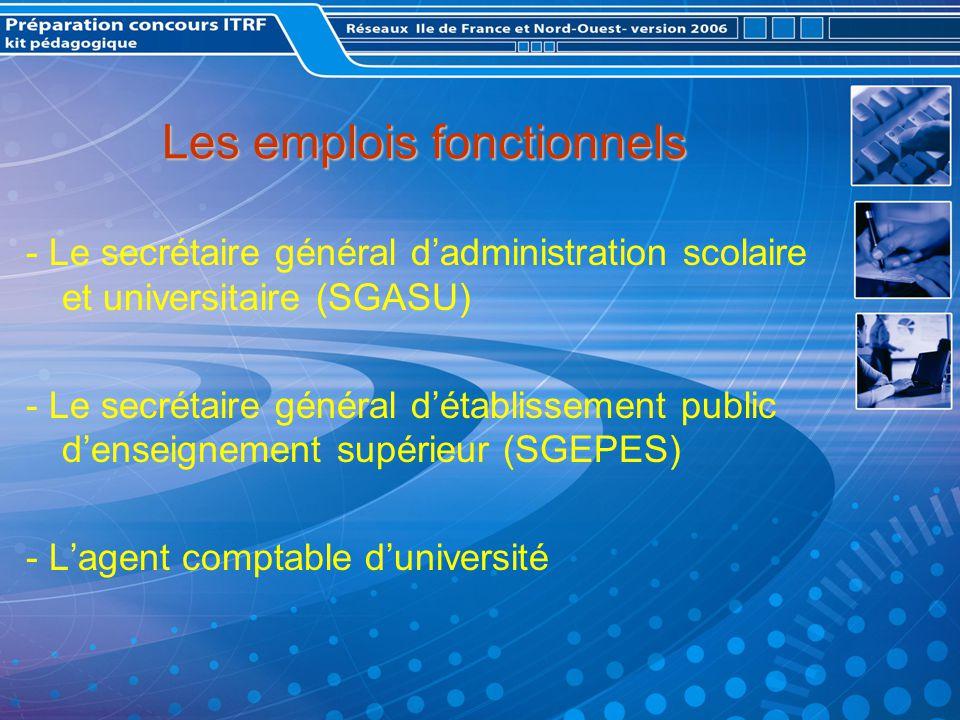 Les emplois fonctionnels - Le secrétaire général dadministration scolaire et universitaire (SGASU) - Le secrétaire général détablissement public denseignement supérieur (SGEPES) - Lagent comptable duniversité