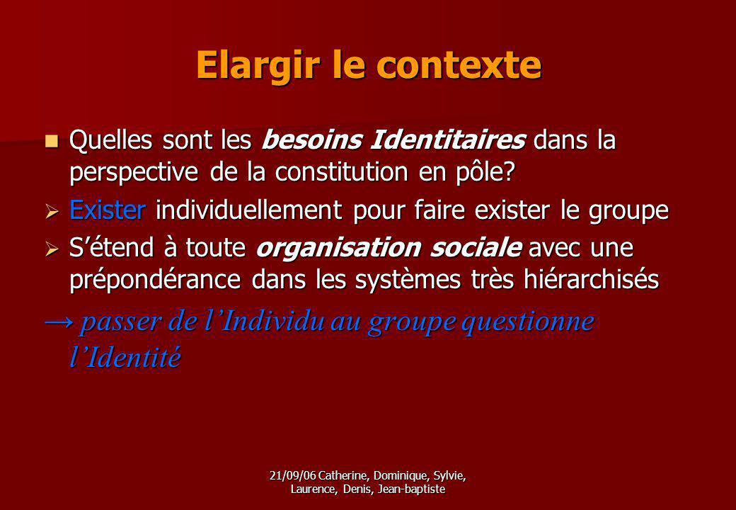21/09/06 Catherine, Dominique, Sylvie, Laurence, Denis, Jean-baptiste Elargir le contexte Quelles sont les besoins Identitaires dans la perspective de la constitution en pôle.
