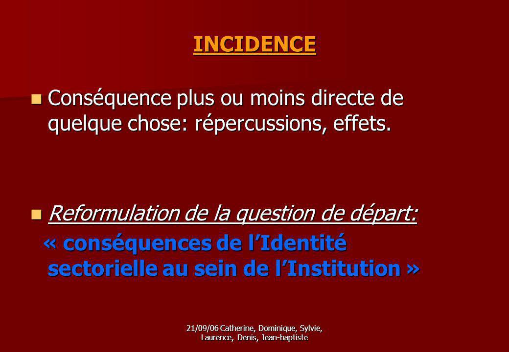 21/09/06 Catherine, Dominique, Sylvie, Laurence, Denis, Jean-baptiste INCIDENCE Conséquence plus ou moins directe de quelque chose: répercussions, effets.