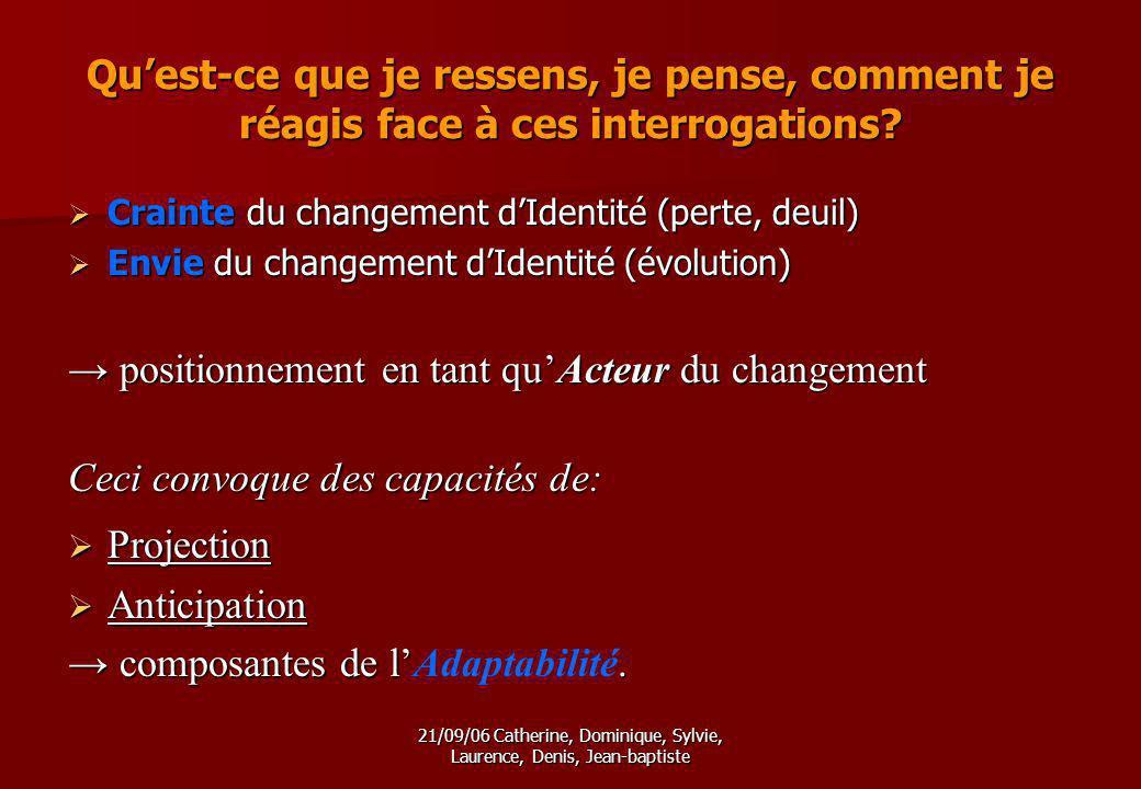 21/09/06 Catherine, Dominique, Sylvie, Laurence, Denis, Jean-baptiste Quest-ce que je ressens, je pense, comment je réagis face à ces interrogations.