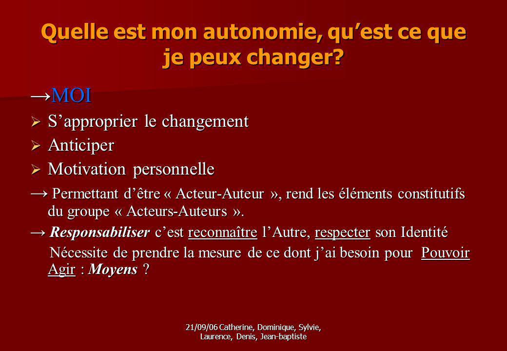 21/09/06 Catherine, Dominique, Sylvie, Laurence, Denis, Jean-baptiste Quelle est mon autonomie, quest ce que je peux changer.