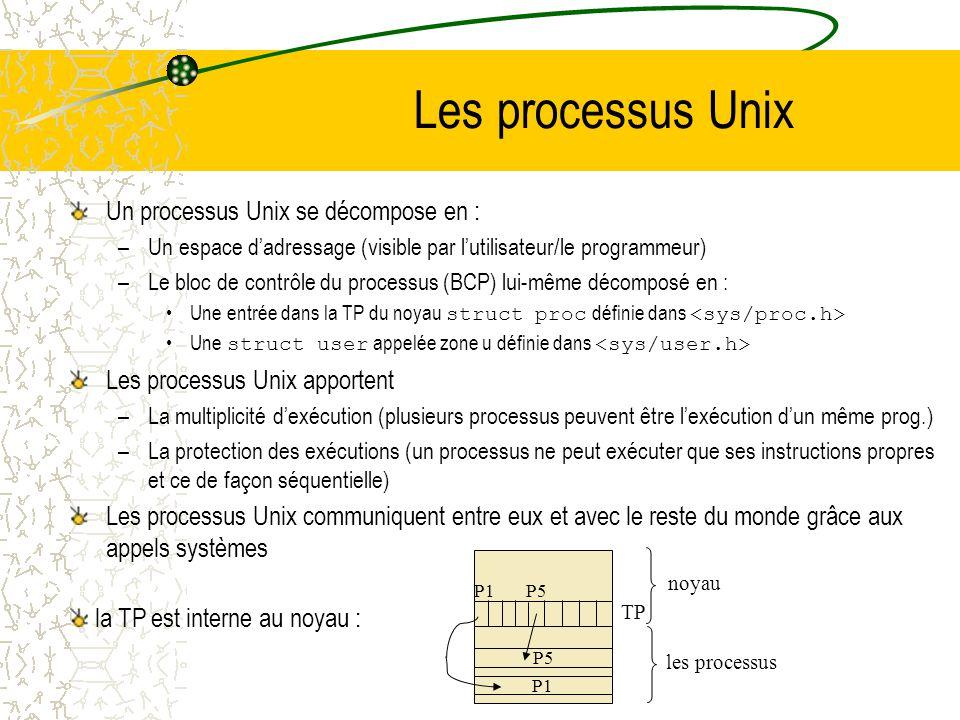 La table des processus Unix Quelques champs typiques de la table des processus Gestion des processusGestion de la mémoireGestion des fichiers Registre