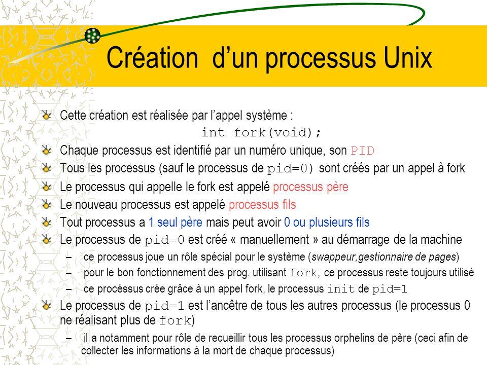 Les processus Unix Un processus Unix se décompose en : –Un espace dadressage (visible par lutilisateur/le programmeur) –Le bloc de contrôle du process