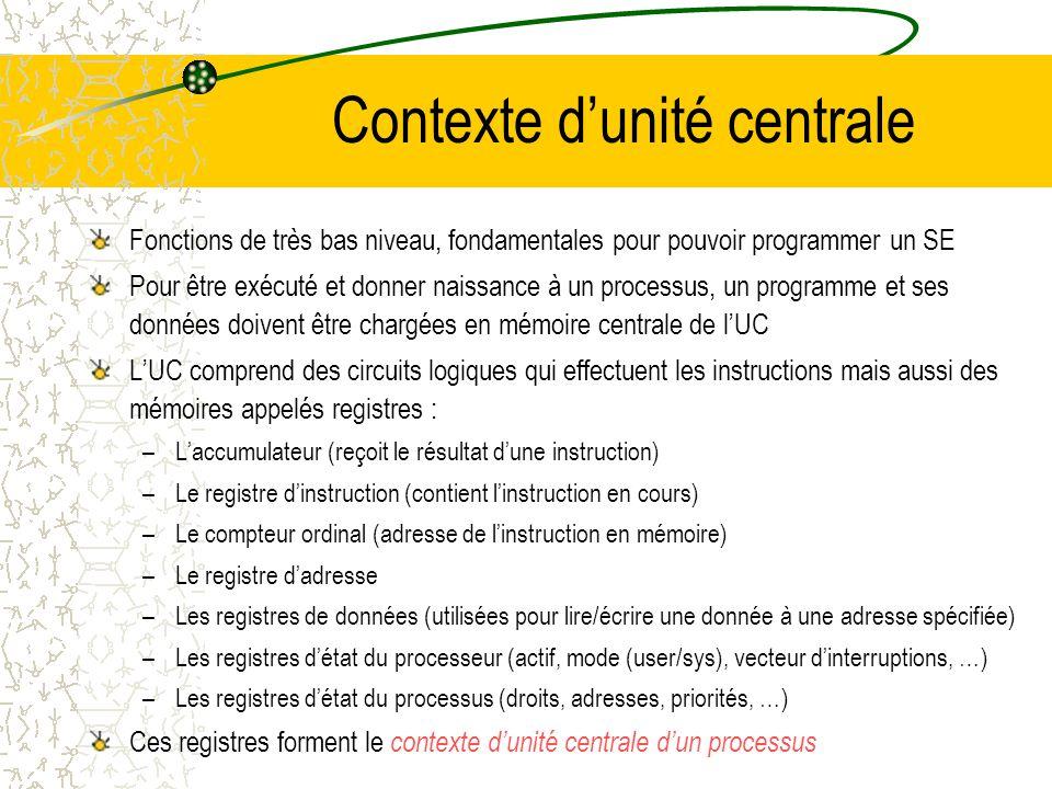 Le contexte dun processus Le contexte dun processus est lensemble des données qui permettent de reprendre lexécution dun processus qui a été interromp