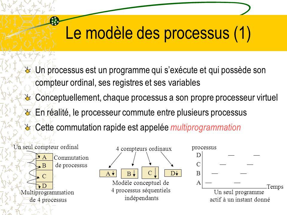 Introduction Concept de processus est le important dans un SE Processus = abstraction dun programme en cours dexécution Tous les ordinateurs modernes