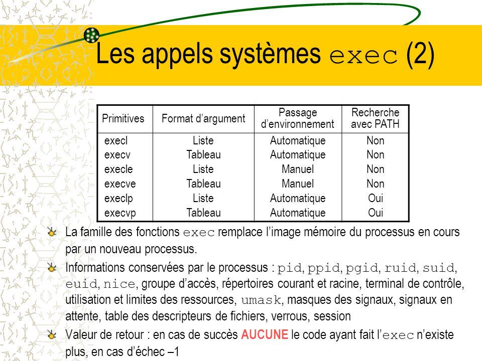 Les appels systèmes exec (1) #include int execl(char* path,char* arg0,char* arg1, …, NULL); int execv(char* path,char* arg[]); int execle(char* path,c