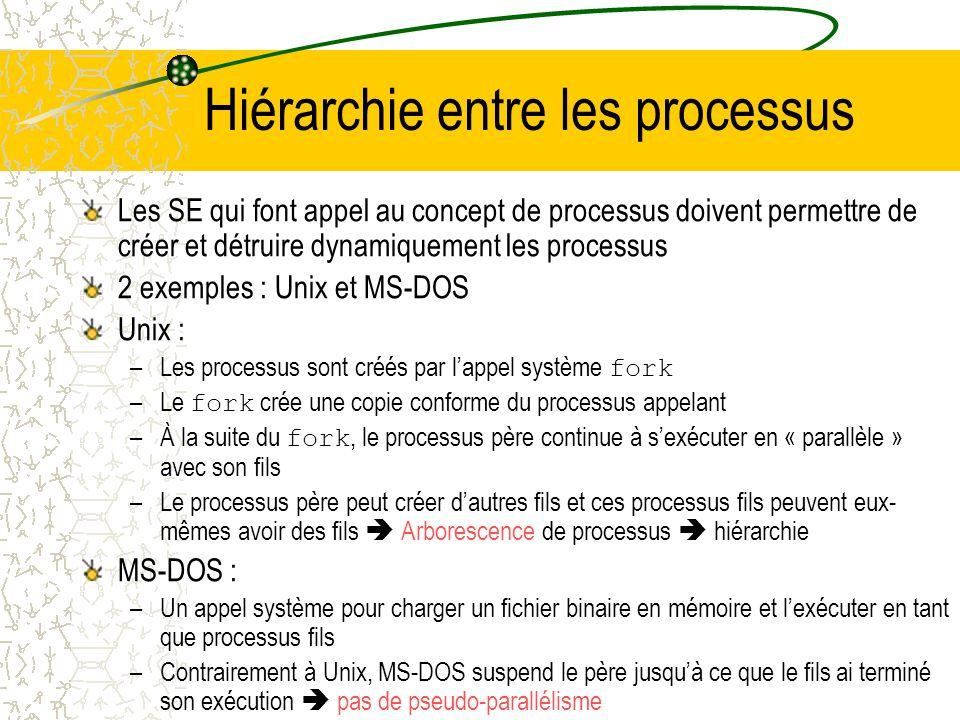 Le modèle des processus (2) Comme le processeur commute entre les processus, la vitesse dexécution dun processus ne sera pas uniforme et variera vrais