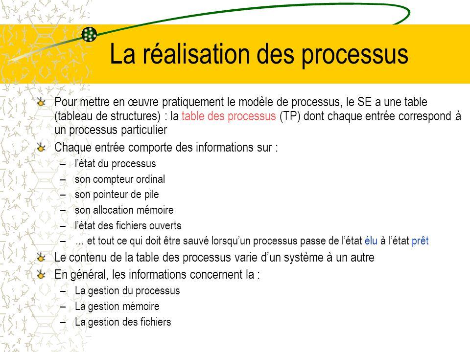 Le modèle des processus (suite) Le modèle des processus permet de mieux comprendre ce qui se passe à lintérieur du SE : –Une partie des processus exéc
