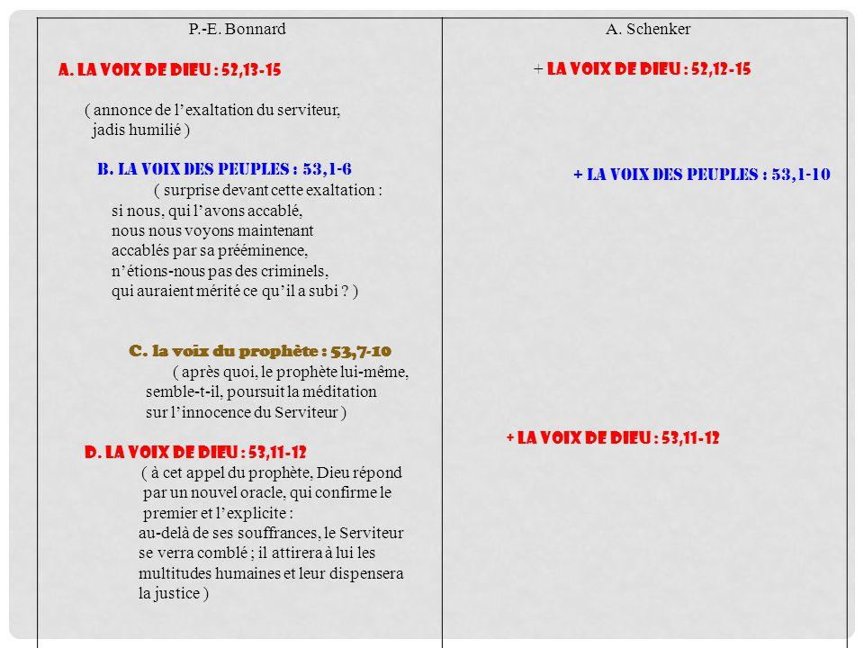 P.-E. Bonnard A. la voix de Dieu : 52,13-15 ( annonce de lexaltation du serviteur, jadis humilié ) B. la voix des peuples : 53,1-6 ( surprise devant c
