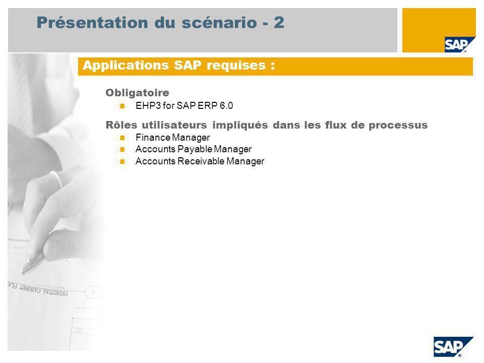 Présentation du scénario - 2 Obligatoire EHP3 for SAP ERP 6.0 Rôles utilisateurs impliqués dans les flux de processus Finance Manager Accounts Payable Manager Accounts Receivable Manager Applications SAP requises :