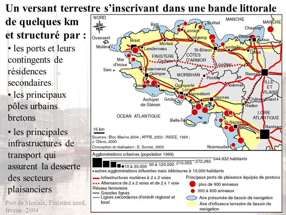 Un versant terrestre sinscrivant dans une bande littorale de quelques km et structuré par : Port de Morlaix, Finistère nord, février 2004 les ports et