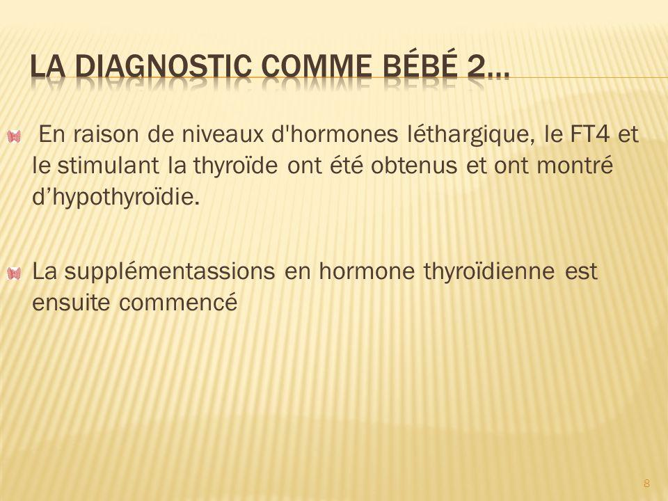 Hypothyroïdie Hyperthyroïdie Thyroïdite Maladie de la thyroïde auto-immune Goitre ou nodules de la thyroïde Cancer de la thyroïde 9