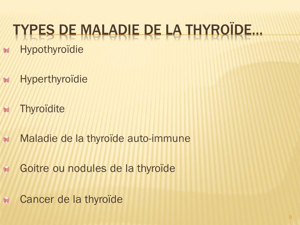 Quand la glande thyroïde est « déficiente » ou sous-active, mal formés à la naissance, ou devient incapable de produire assez d hormones thyroïdiennes, une personne est considérée comme une hypothyroïdie.