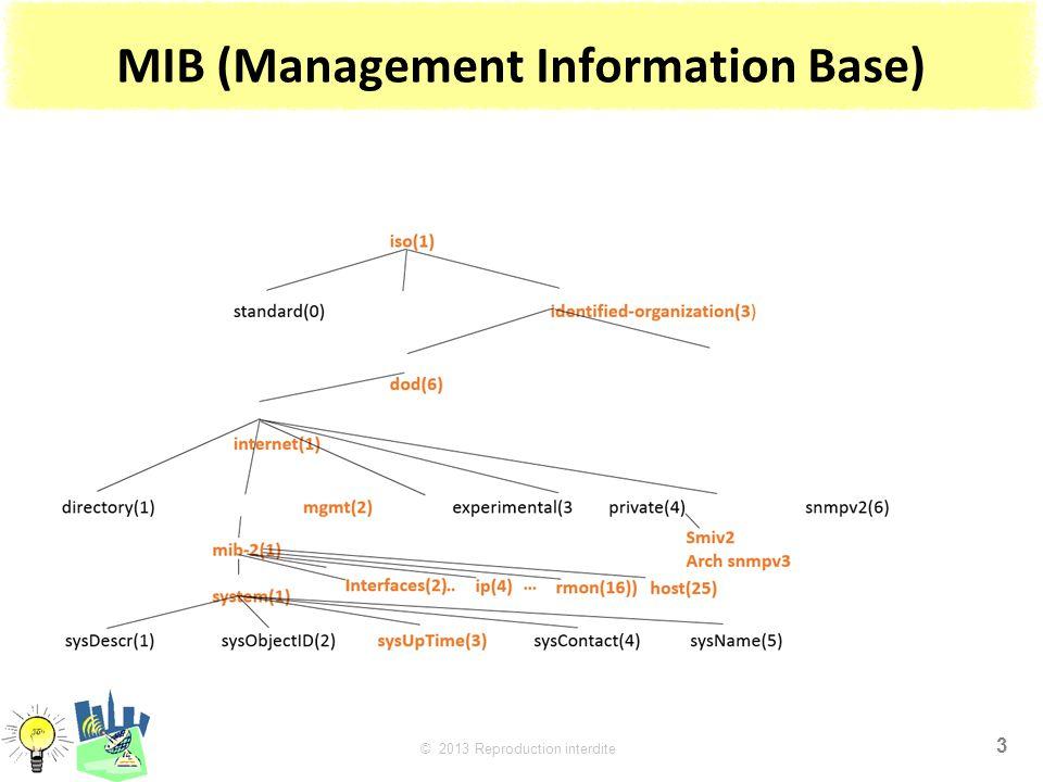4 © 2013 Reproduction interdite MIB1 - MIB2 La MIB-I dorigine a défini huit groupes MIB-II –Définie dans RFC-1213 –Sur-ensemble de MIB-I –Indique un ensemble de base dobjets MIB Lensemble dobjets MIB le plus largement pris en charge –Certains objets sont définis en lecture seule –Dautres sont en lecture-écriture La MIB-II définit 10 groupes dobjets à lorigine –System, Interfaces, IP….