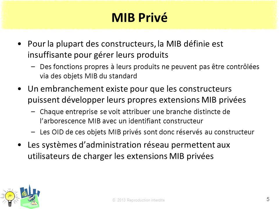 5 © 2013 Reproduction interdite MIB Privé Pour la plupart des constructeurs, la MIB définie est insuffisante pour gérer leurs produits –Des fonctions