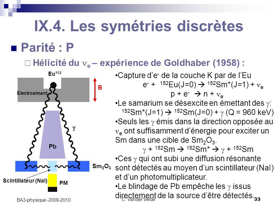 C.Vander Velde33 BA3-physique -2009-2010 IX.4.