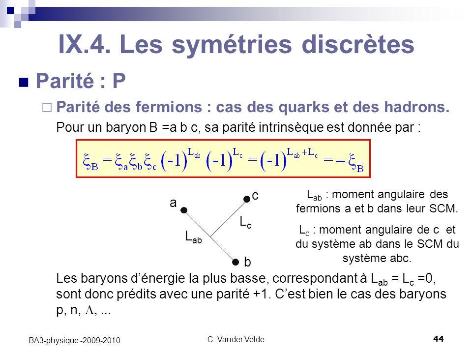 C.Vander Velde44 BA3-physique -2009-2010 IX.4.