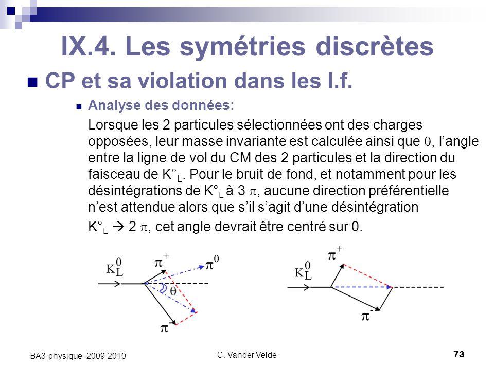 C.Vander Velde73 BA3-physique -2009-2010 IX.4.