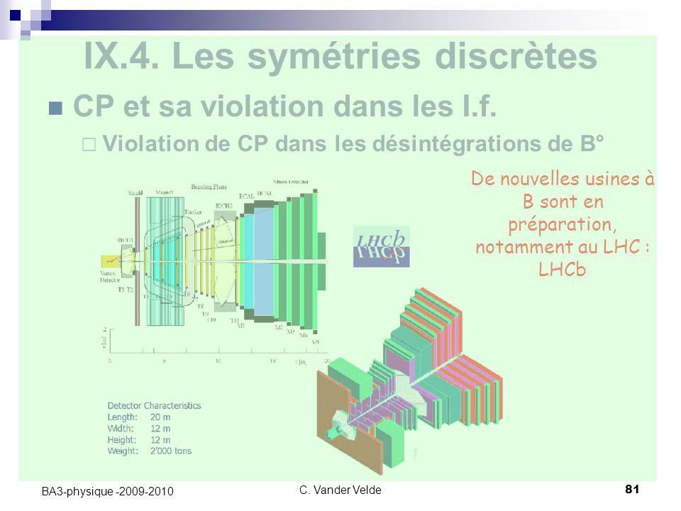 C.Vander Velde81 BA3-physique -2009-2010 IX.4.