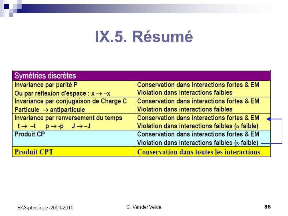 C. Vander Velde85 BA3-physique -2009-2010 IX.5. Résumé