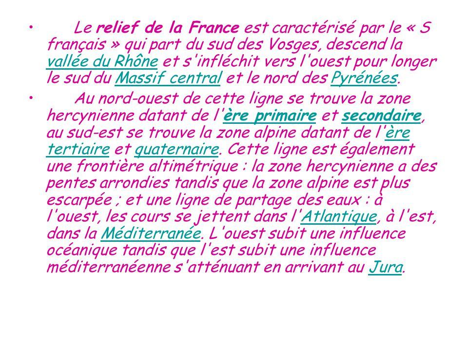 Le relief de la France est caractérisé par le « S français » qui part du sud des Vosges, descend la vallée du Rhône et s'infléchit vers l'ouest pour l
